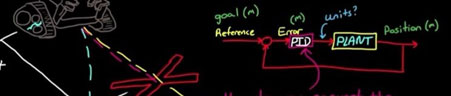 8 - A quick introduction to PID control
